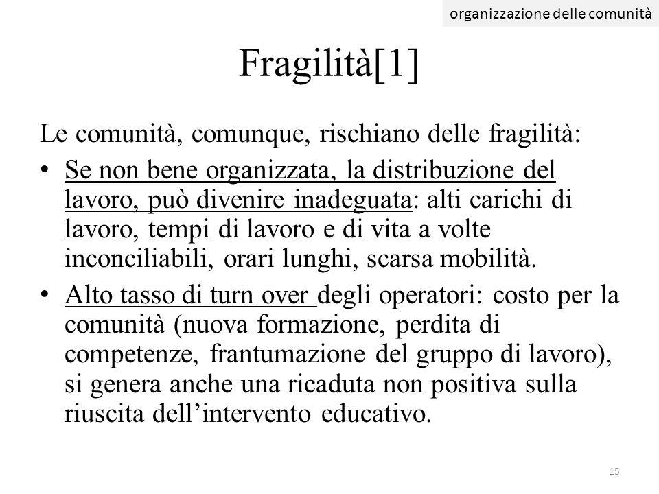 Fragilità[1] Le comunità, comunque, rischiano delle fragilità: